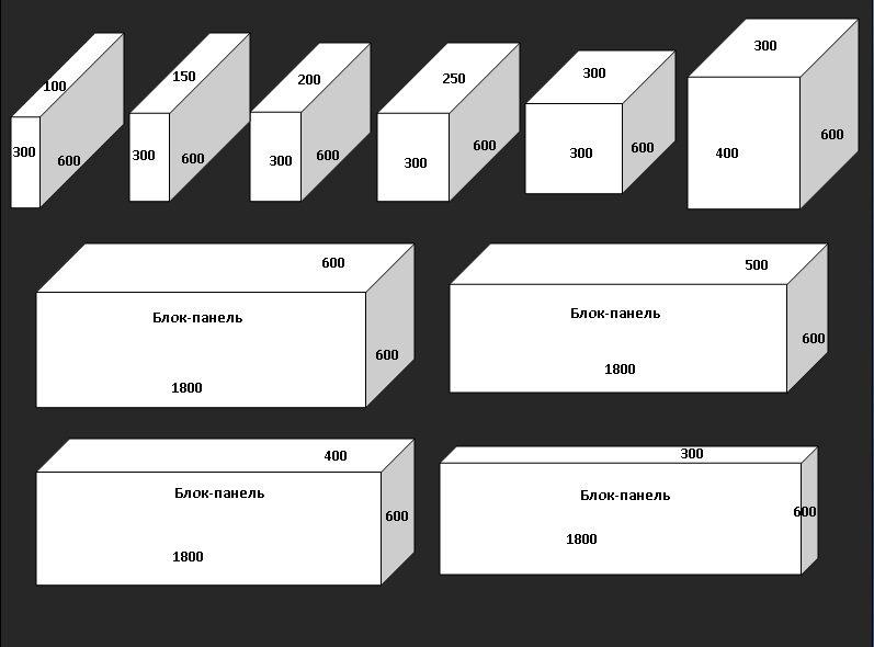 Расчет количества пеноблоков - online калькулятор