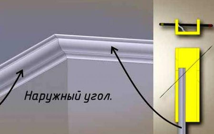 Как сделать плинтус на потолок угол 320